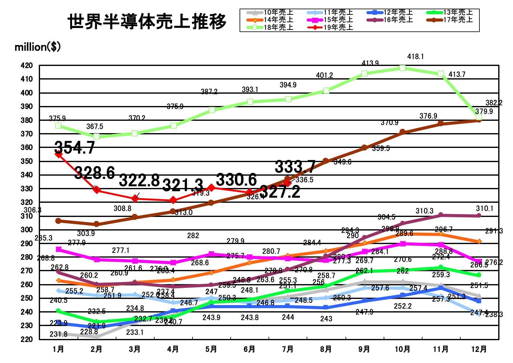 https://www.eda-express.com/%E3%82%B9%E3%82%AF%E3%83%AA%E3%83%BC%E3%83%B3%E3%82%B7%E3%83%A7%E3%83%83%E3%83%88%202019-09-05%205.56.32.png
