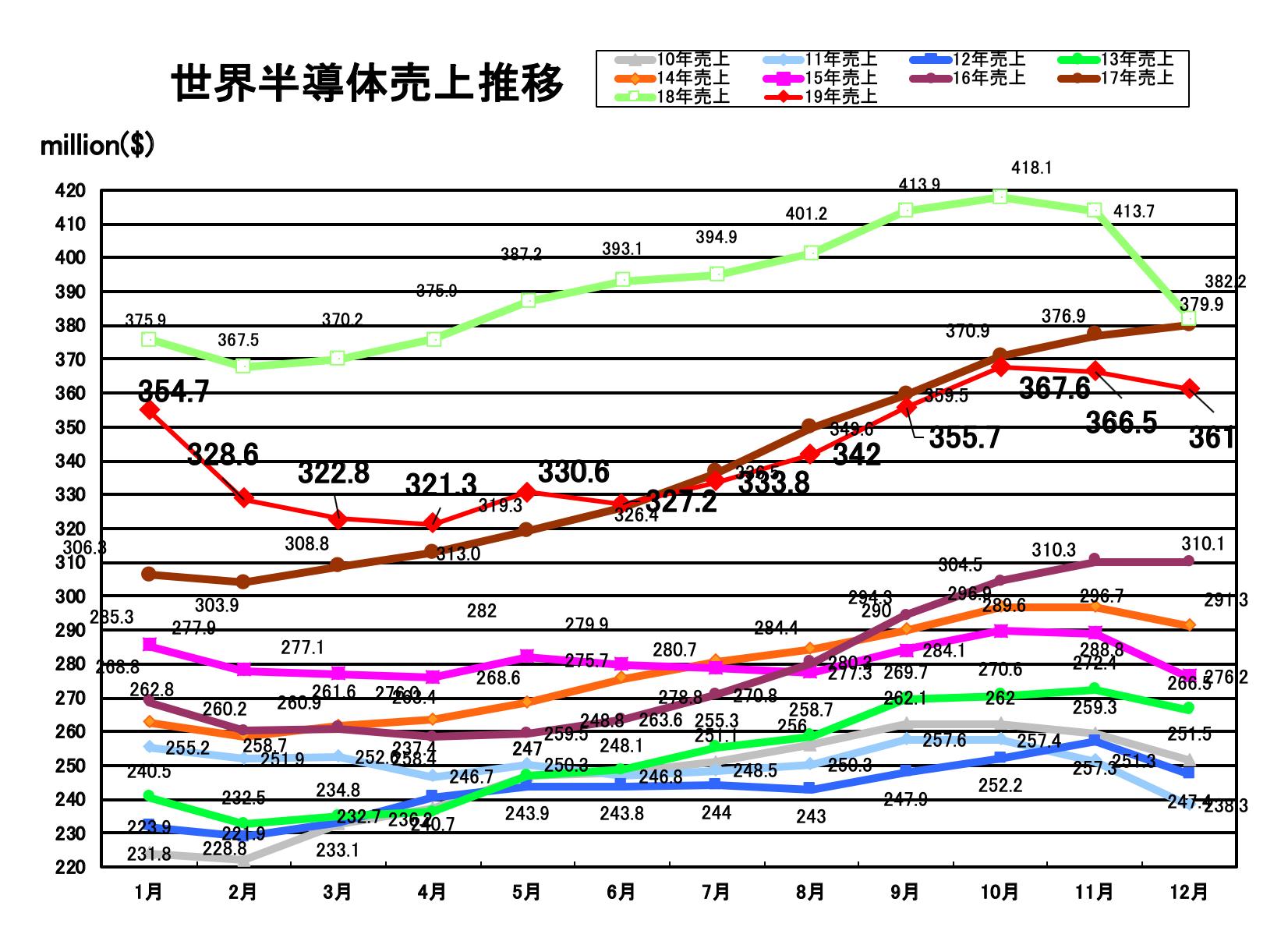 https://www.eda-express.com/%E3%82%B9%E3%82%AF%E3%83%AA%E3%83%BC%E3%83%B3%E3%82%B7%E3%83%A7%E3%83%83%E3%83%88%202020-02-05%209.20.13.png