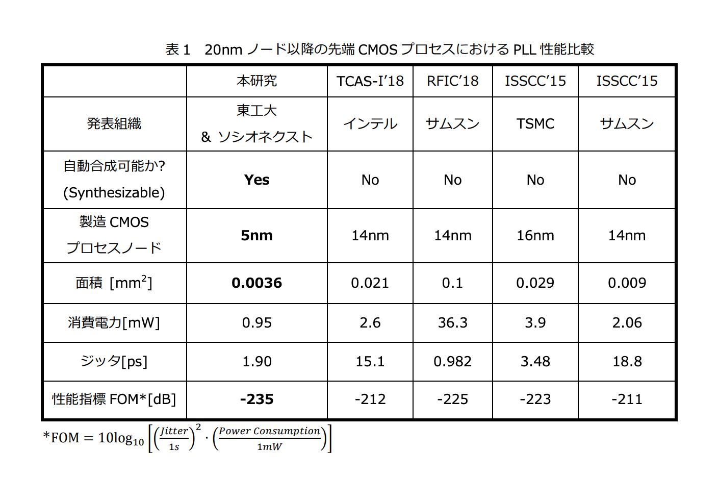 https://www.eda-express.com/%E3%82%B9%E3%82%AF%E3%83%AA%E3%83%BC%E3%83%B3%E3%82%B7%E3%83%A7%E3%83%83%E3%83%88%202020-02-14%2014.04.10.png