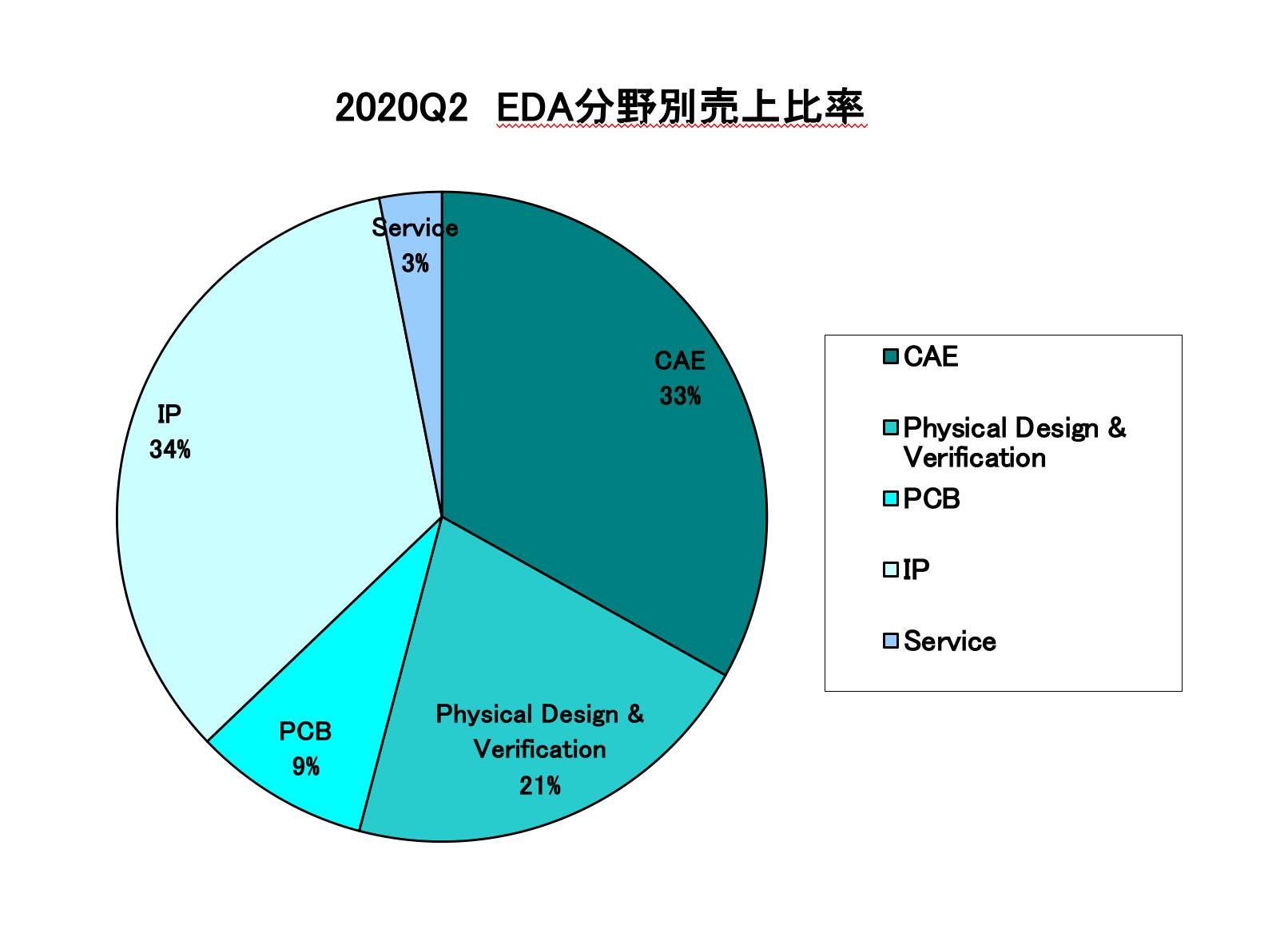 https://www.eda-express.com/%E3%82%B9%E3%82%AF%E3%83%AA%E3%83%BC%E3%83%B3%E3%82%B7%E3%83%A7%E3%83%83%E3%83%88%202020-10-06%2014.13.50.png