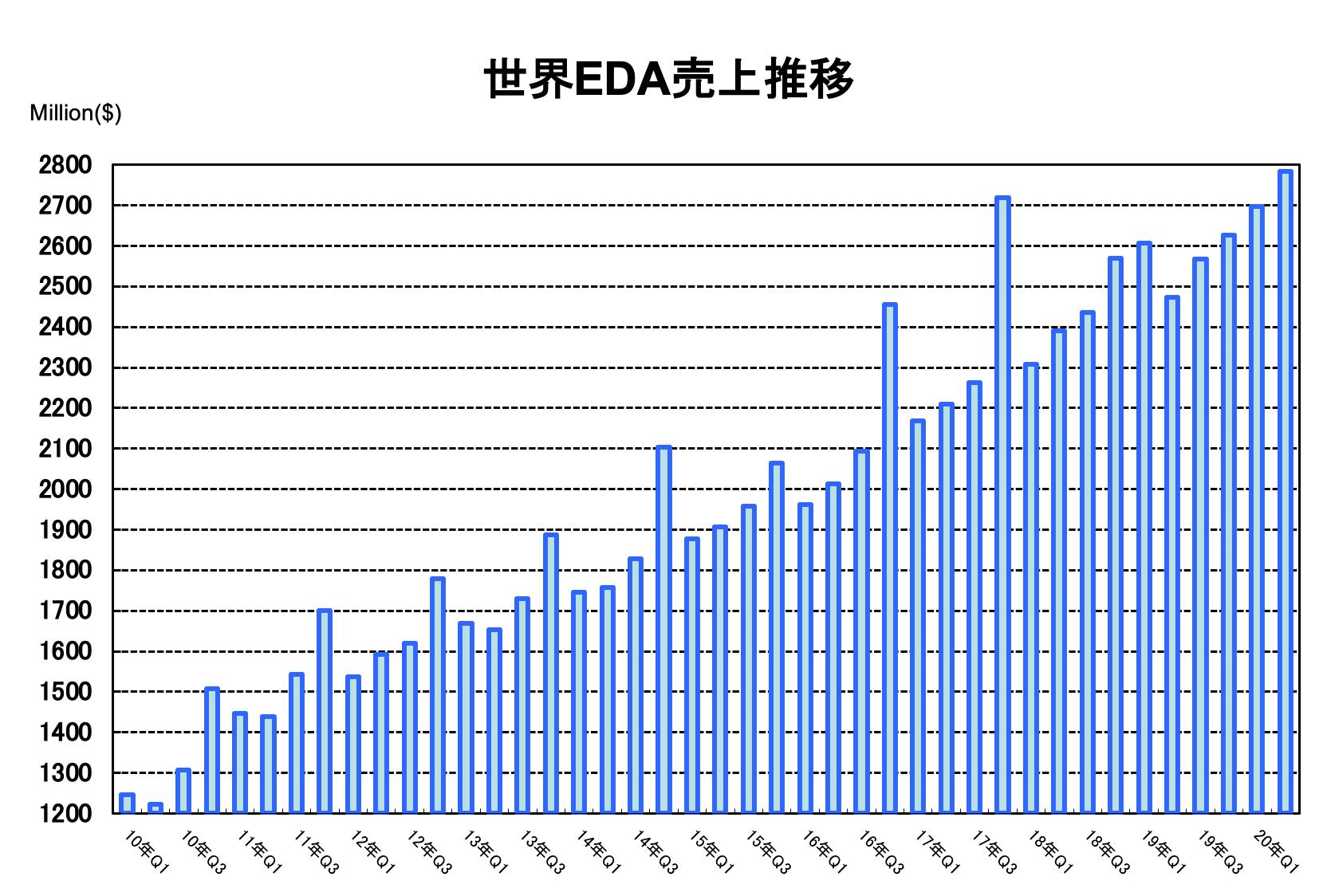 https://www.eda-express.com/%E3%82%B9%E3%82%AF%E3%83%AA%E3%83%BC%E3%83%B3%E3%82%B7%E3%83%A7%E3%83%83%E3%83%88%202020-10-06%2014.21.14.png