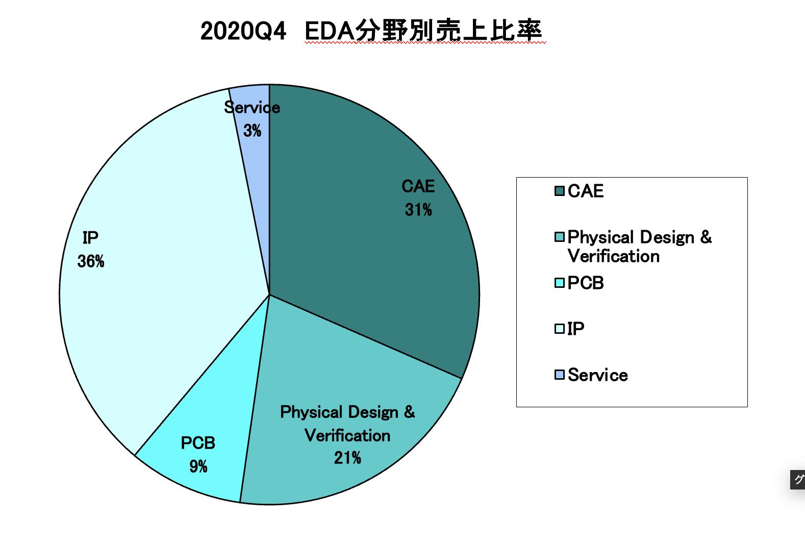 https://www.eda-express.com/%E3%82%B9%E3%82%AF%E3%83%AA%E3%83%BC%E3%83%B3%E3%82%B7%E3%83%A7%E3%83%83%E3%83%88%202021-04-14%208.45.33.png