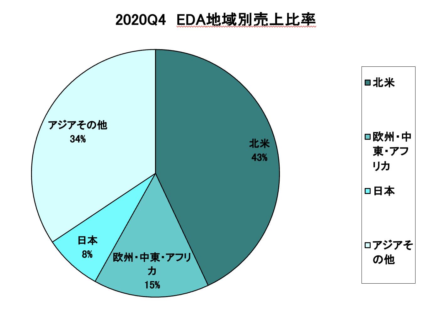 https://www.eda-express.com/%E3%82%B9%E3%82%AF%E3%83%AA%E3%83%BC%E3%83%B3%E3%82%B7%E3%83%A7%E3%83%83%E3%83%88%202021-04-14%208.47.20.png