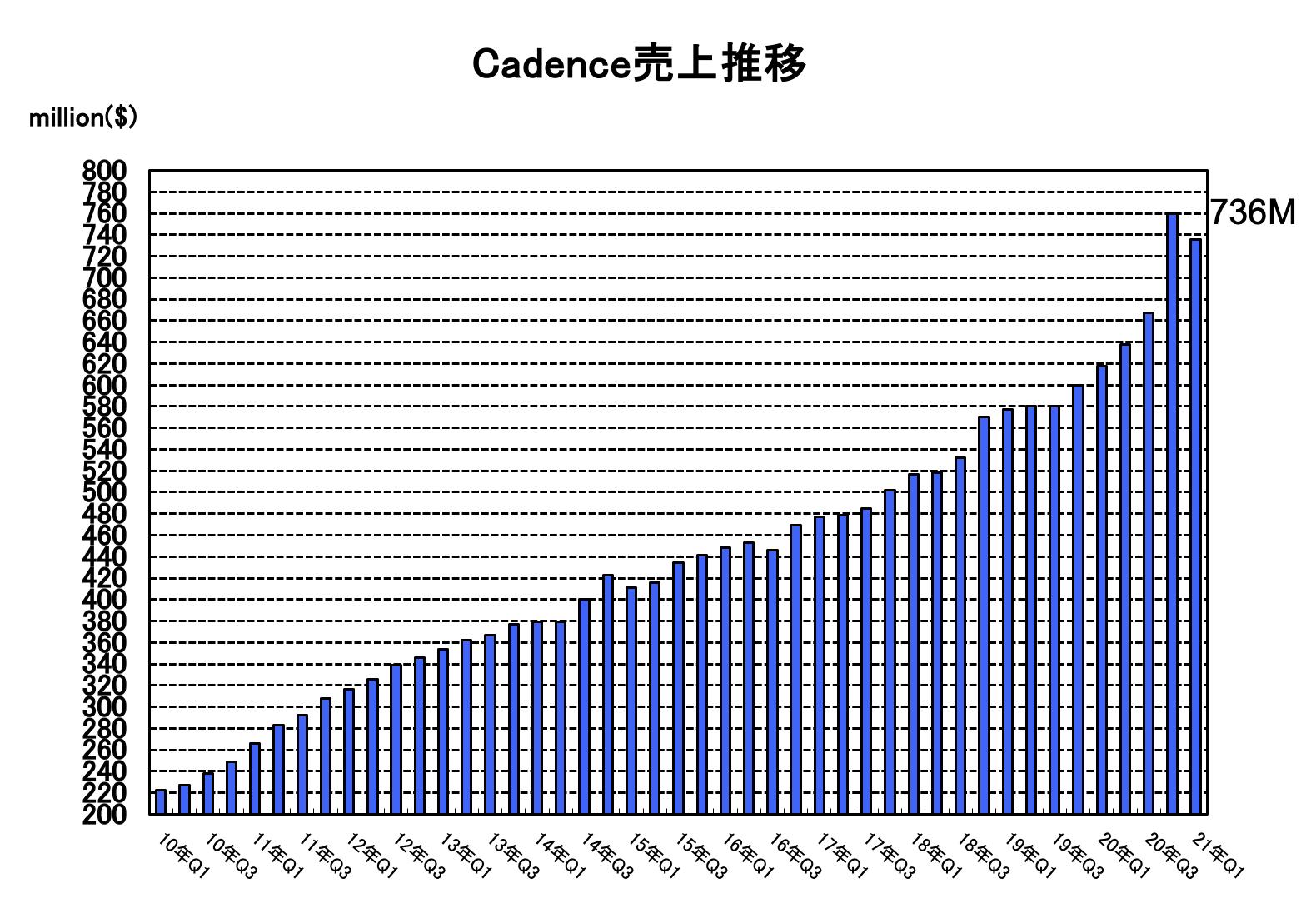 https://www.eda-express.com/%E3%82%B9%E3%82%AF%E3%83%AA%E3%83%BC%E3%83%B3%E3%82%B7%E3%83%A7%E3%83%83%E3%83%88%202021-04-30%206.25.27.png