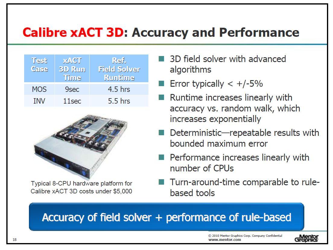 47DAC】Mentorの新製品「Calibre xACT 3D」と「Calibre InRoute