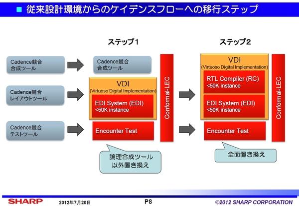 CDN_sharp02.jpg