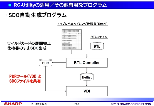CDN_sharp05.jpg