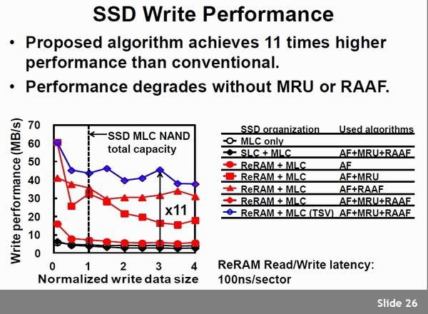 VLSI2012-02.jpg