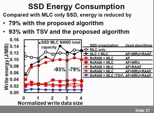 VLSI2012-03.jpg