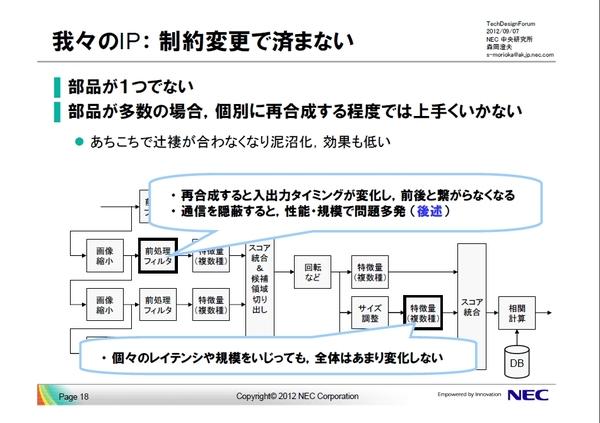 NEC-03.jpg