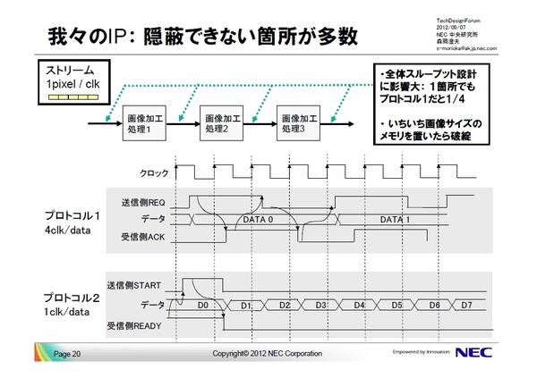 NEC-04.jpg