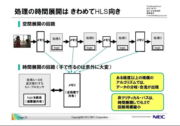 NEC-06.jpg