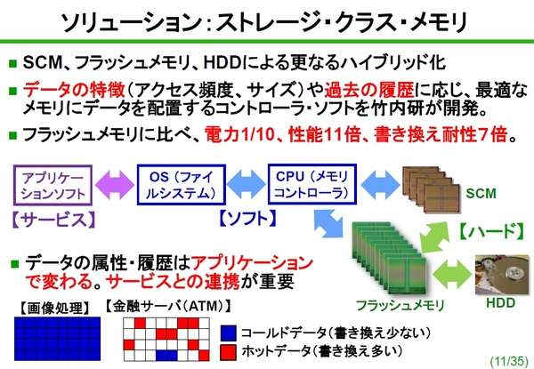 verify2012-02.jpg