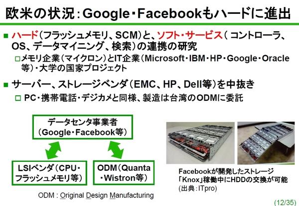 verify2012-03.jpg