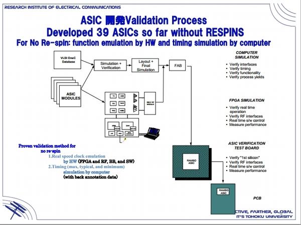 STARC2011-03.jpg