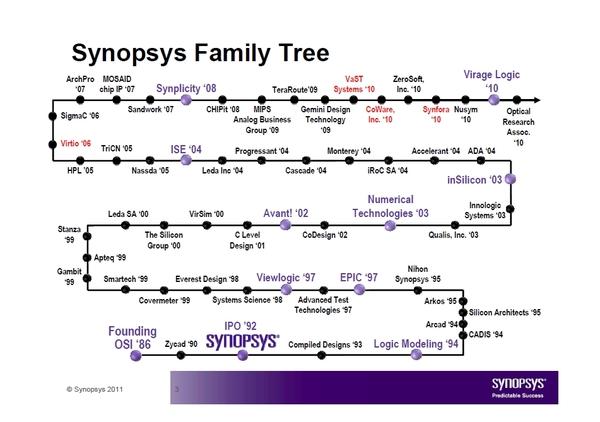 Synopsys_SCJ2011_P3.jpg