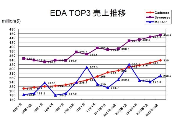 TOP3-2012-10.jpg