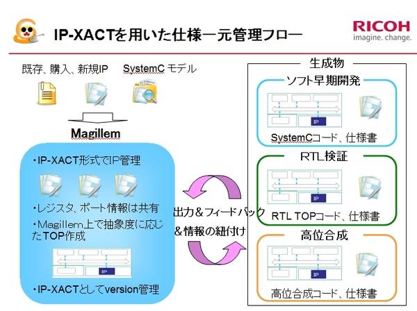 SCJ2013_Ricoh02.jpg