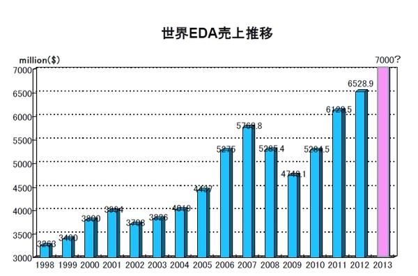 EDAC2013F.jpg