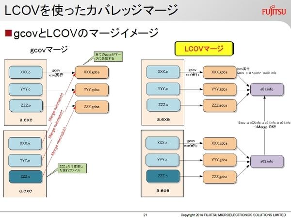 SCJ2014_FSML03.jpg