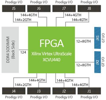 SingleVU_Blockdiagram.jpg