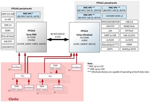 hes_us_440_diagram.jpg