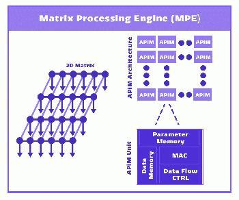 MPE-Graphic.jpg
