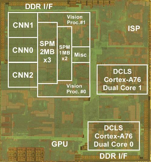 isscc2021-renesas-chip-photo_1.jpg