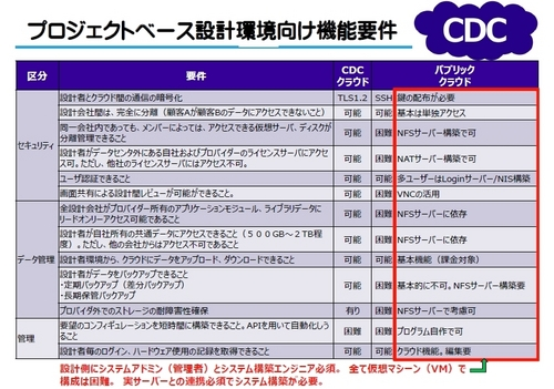 CDC06.jpg