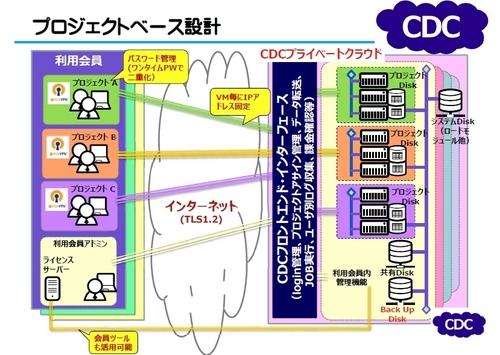 CDC07.jpg