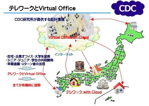 CDC08.jpg